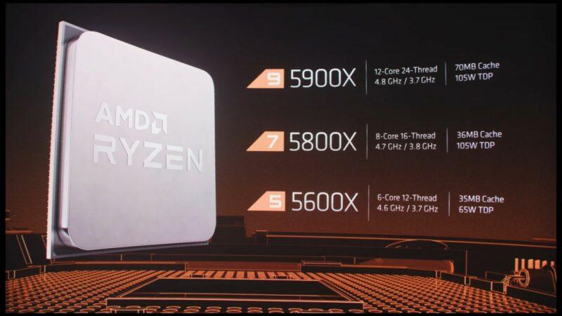 Perilisan Cpu Terbaru Amd, Ryzen 5000 Series