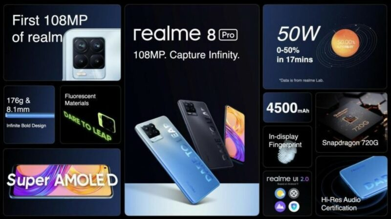 Spesifikasi Realme 8 Pro