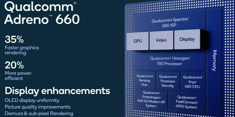 GPU Snapdragon 888