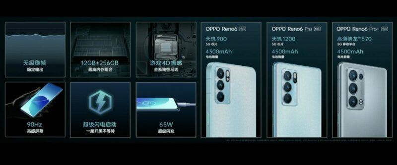 Spesifikasi Oppo Reno 6